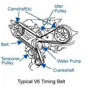 timingbelt
